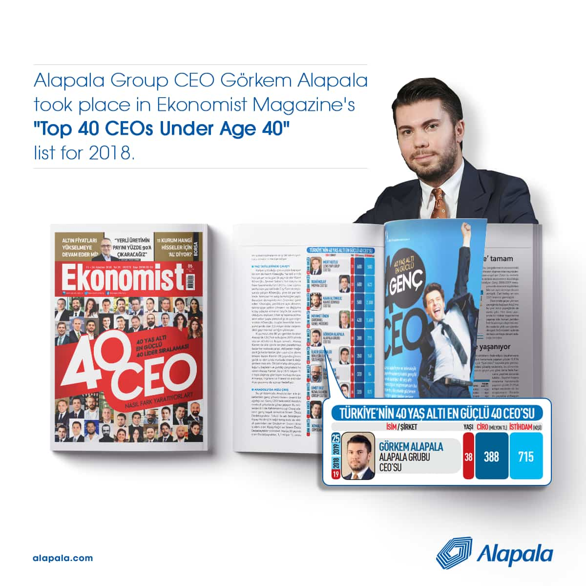 Alapala Group CEO Görkem Alapala ranked as one of the most successful 40 CEOs under age 40